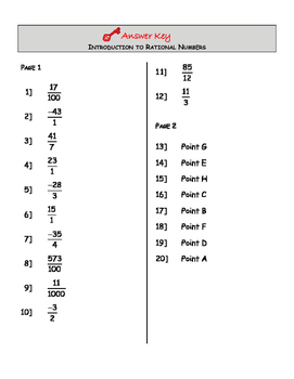 Rational Numbers introduction