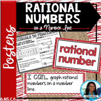Rational Numbers on a Number Line Posters 6.NS.C.6