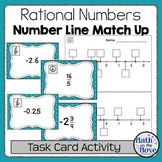 Placing Rational Numbers on a Number Line - PDF and Google Slides Version