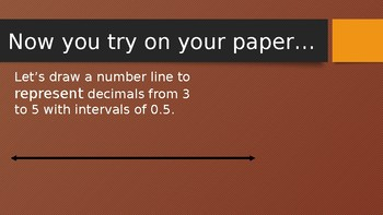 Rational Numbers on the Number Line