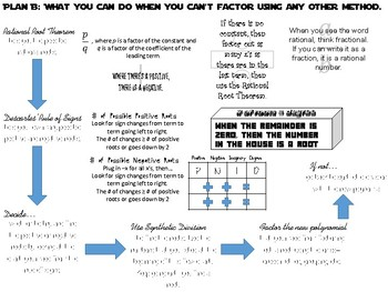 Rational Root Theorem, Descartes' Rule of Signs Flow Chart