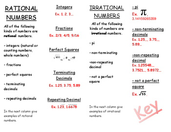 Rational and Irrational Foldable