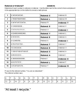 Rational and Irrational Numbers - 4 Activities