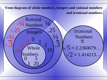 Rational and Irrational Numbers with Student Handouts