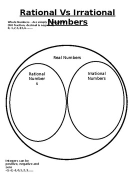 Rational and Irrational number Graphic Organizer