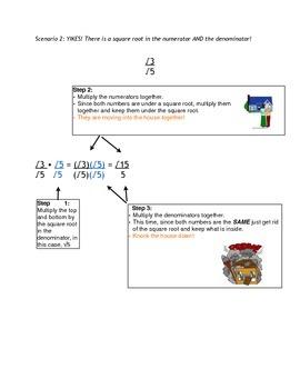 Rationalizing the Denominator Notes