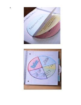 Ratios Interactive Notebook