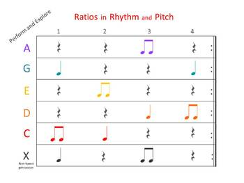 Ratios in Music - PPT & Activities