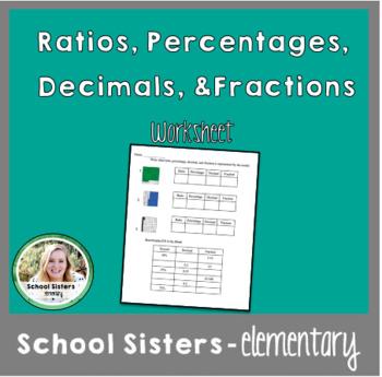 Ratios, Percentages, Decimals, Fractions Morning Work