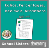 Ratios, Percentages, Decimals, Fractions Morning Work