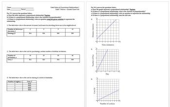 Ratios & Proportional Reasoning Review (Classwork)