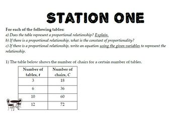Ratios Proportional Reasoning Station Review With Answer Key Tpt