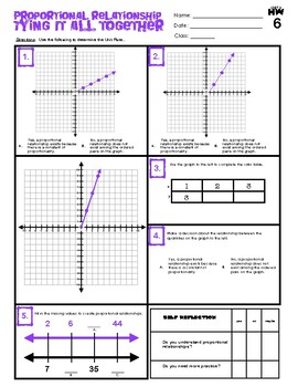 Ratios: Proportional Relationships - Graphing