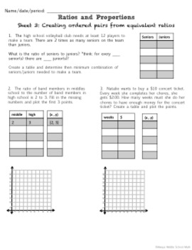 Ratios & Proportions Lesson Pack