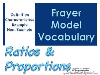Ratios & Proportions Frayer Model Vocabulary (Vocab. they