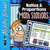 Ratios & Proportions Math Stations