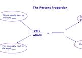 Ratios, Proportions, & Percents Notes, Problems, & Activities