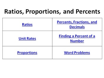 Ratios, Proportions, and Percents Bell Ringers Unit Rates Fractions Decimals