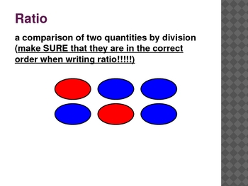 Ratios, Proportions, and Rates Vocabulary