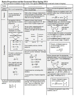 Made by Teachers: Geometry Proportions Worksheet