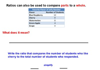 Ratios & Rates 6th Grade ActivInspire