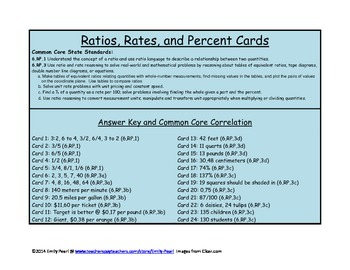 Ratios, Rates, Percent Task Cards 6.RP.1 and 6.RP.3