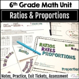 Ratios, Rates, Proportions Unit for 6th Grade - Editable