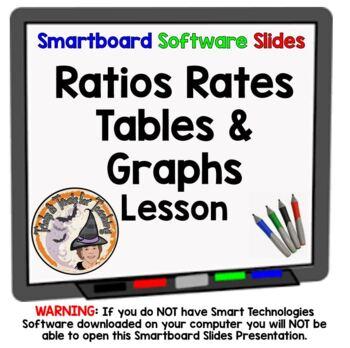 Ratios Rates Unit Rates Tables Graphs Smartboard Lesson