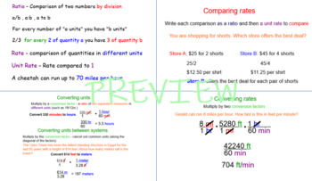 Ratios Rates and Conversions - Foldable for Interactive Notebook - INB
