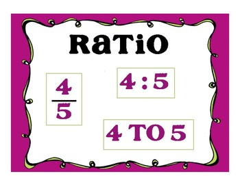 Ratios, Rates, and Unit Rate Posters