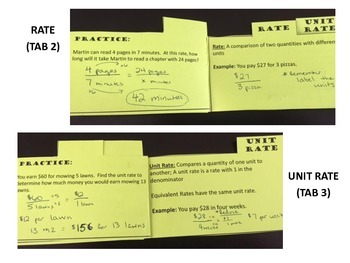 Ratios, Rates, and Unit Rates Foldable