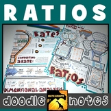 Ratios and Rates Doodle Notes