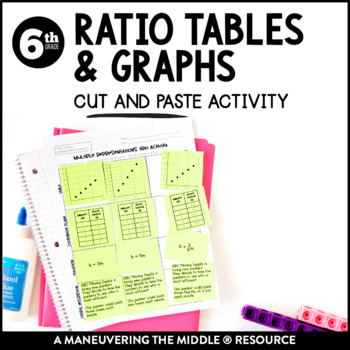 Ratio Tables by Maneuvering the Middle | Teachers Pay Teachers