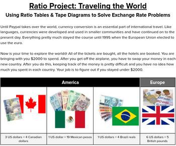 Ratios: Travel the World Long-term Project