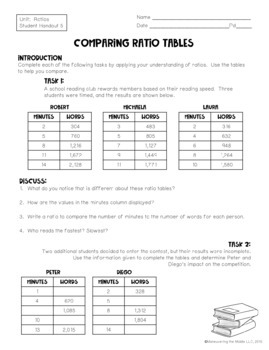 Ratios and Proportions Unit: 6th Grade Math (6.RP.1, 6.RP.3)