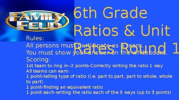 Ratios Unit Rate Family Feud Tpt