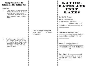 unit rates ratios (foldable)