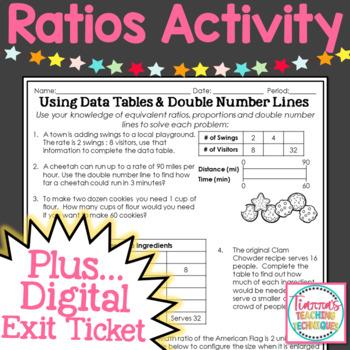 Ratios: Using Data Tables