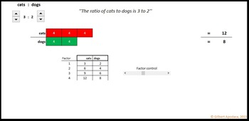 Ratios: Using Excel to Demonstrate the use of Tape Diagrams and Tables