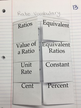 Ratios Vocabulary Foldable Engage NY Module 2