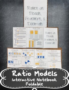 Ratios and Percents Models INB TEKS 6.4E