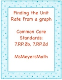Ratios and Proportional Relationships Ultimate Activity Pack