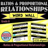 Ratios and Proportional Relationships Word Wall