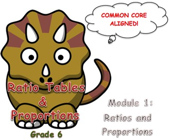 Ratio Tables and Proportions