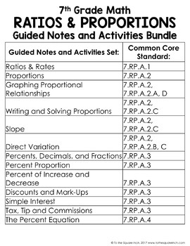 Ratios and Proportions- 7th Grade Math Guided Notes and ...