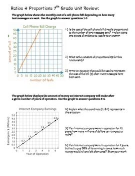 Ratios and Proportions 7th Grade Review of Common Core Standards