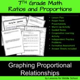 Ratios and Proportions -  Graphing Proportional Relationships - 7th Grade Math