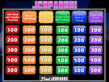 Ratios and Proportions Jeopardy Review Game! Middle School Math