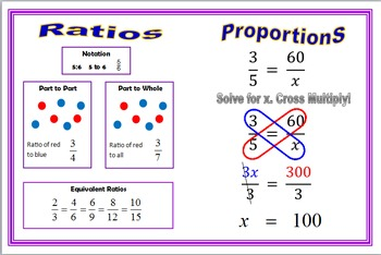 Silent Teacher Poster  Ratios and Proportions