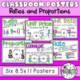 Poster Set:  Ratios & Proportions